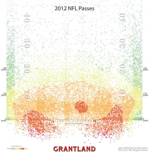 All_NFL_Passes_1152