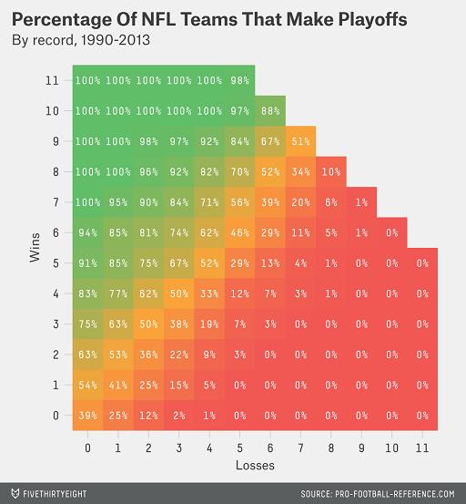 resized chart